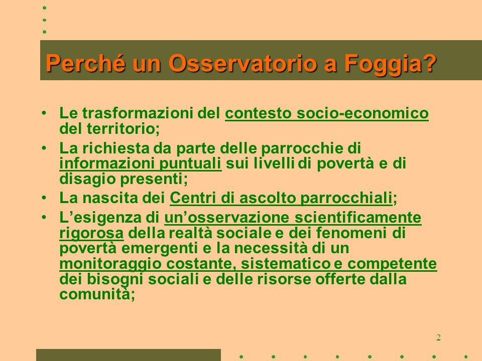 2 Perché un Osservatorio a Foggia? Le trasformazioni del contesto socio-economico del territorio; La richiesta da parte delle parrocchie di informazio