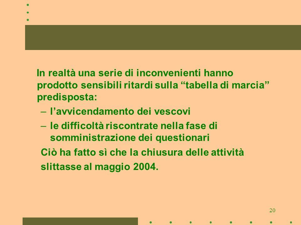 20 In realtà una serie di inconvenienti hanno prodotto sensibili ritardi sulla tabella di marcia predisposta: –lavvicendamento dei vescovi –le diffico