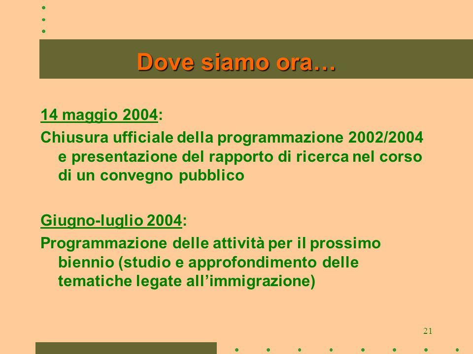 21 Dove siamo ora… 14 maggio 2004: Chiusura ufficiale della programmazione 2002/2004 e presentazione del rapporto di ricerca nel corso di un convegno