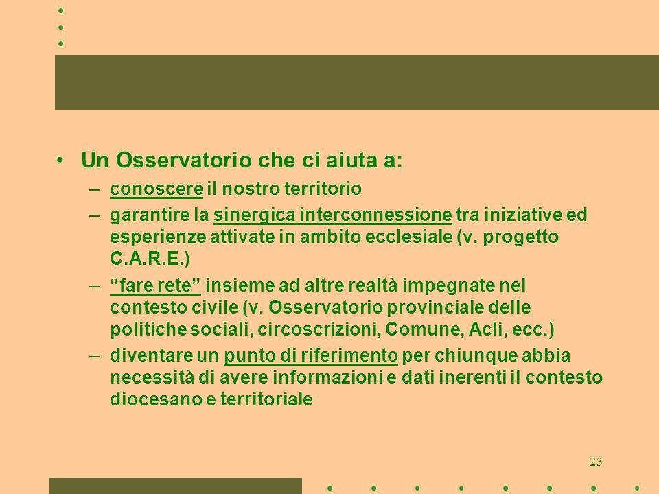 23 Un Osservatorio che ci aiuta a: –c–conoscere il nostro territorio –g–garantire la sinergica interconnessione tra iniziative ed esperienze attivate