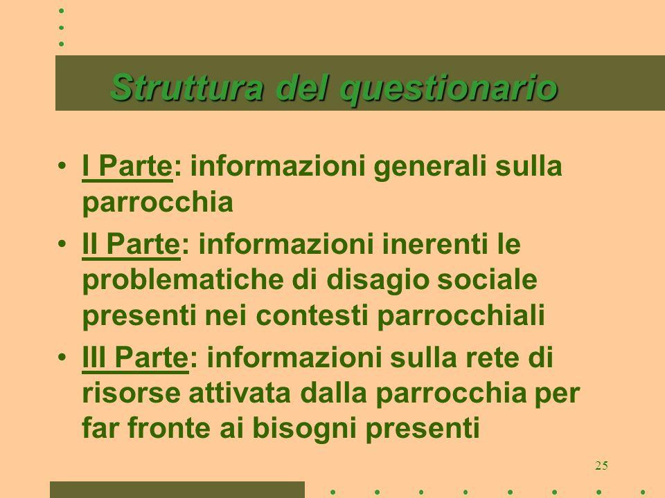 25 Struttura del questionario I Parte: informazioni generali sulla parrocchia II Parte: informazioni inerenti le problematiche di disagio sociale pres