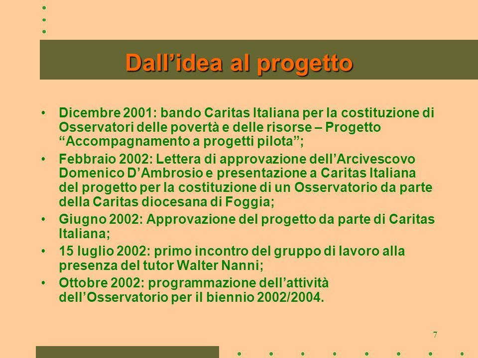 7 Dallidea al progetto Dicembre 2001: bando Caritas Italiana per la costituzione di Osservatori delle povertà e delle risorse – Progetto Accompagnamen
