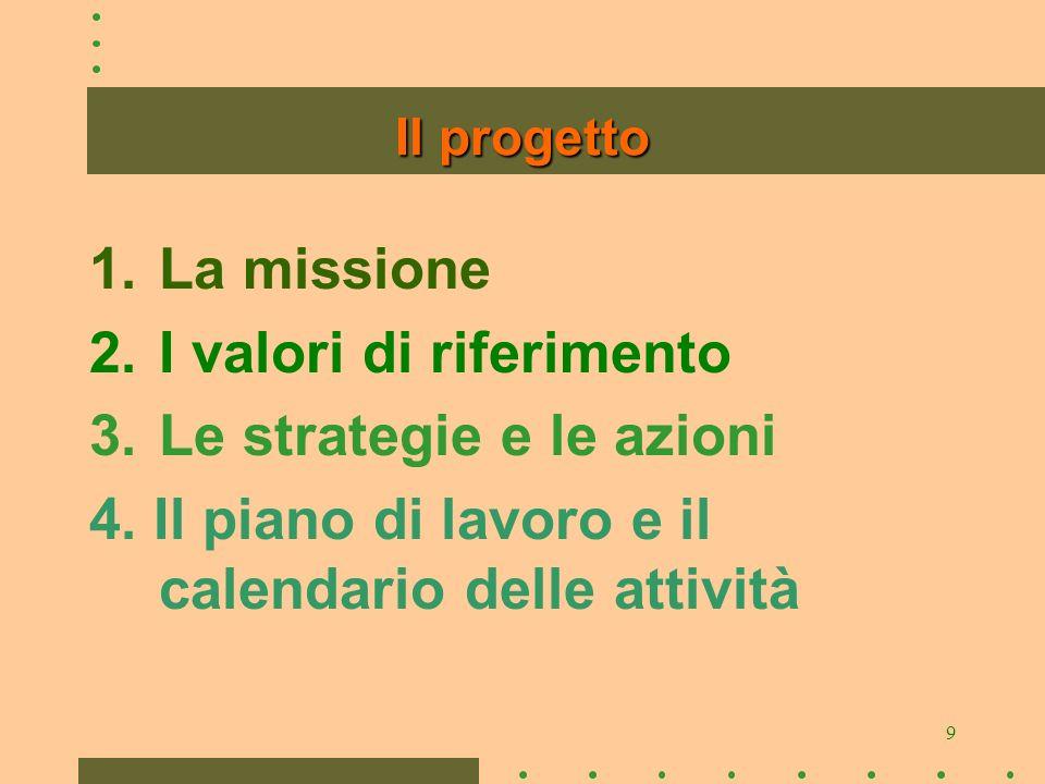 9 Il progetto 1.La missione 2.I valori di riferimento 3.Le strategie e le azioni 4. Il piano di lavoro e il calendario delle attività