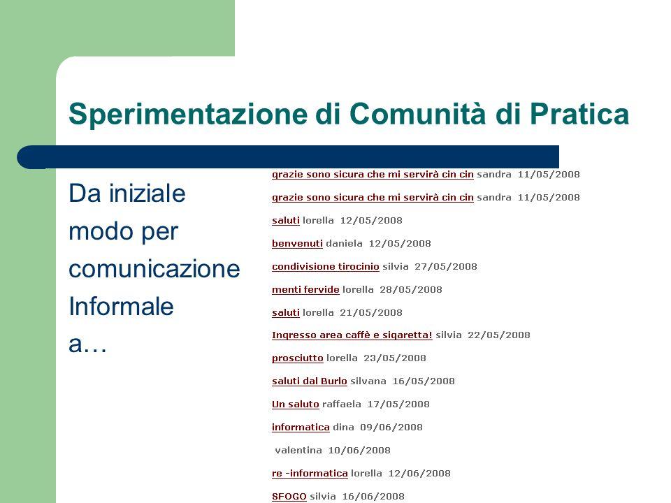 Sperimentazione di Comunità di Pratica Da iniziale modo per comunicazione Informale a…