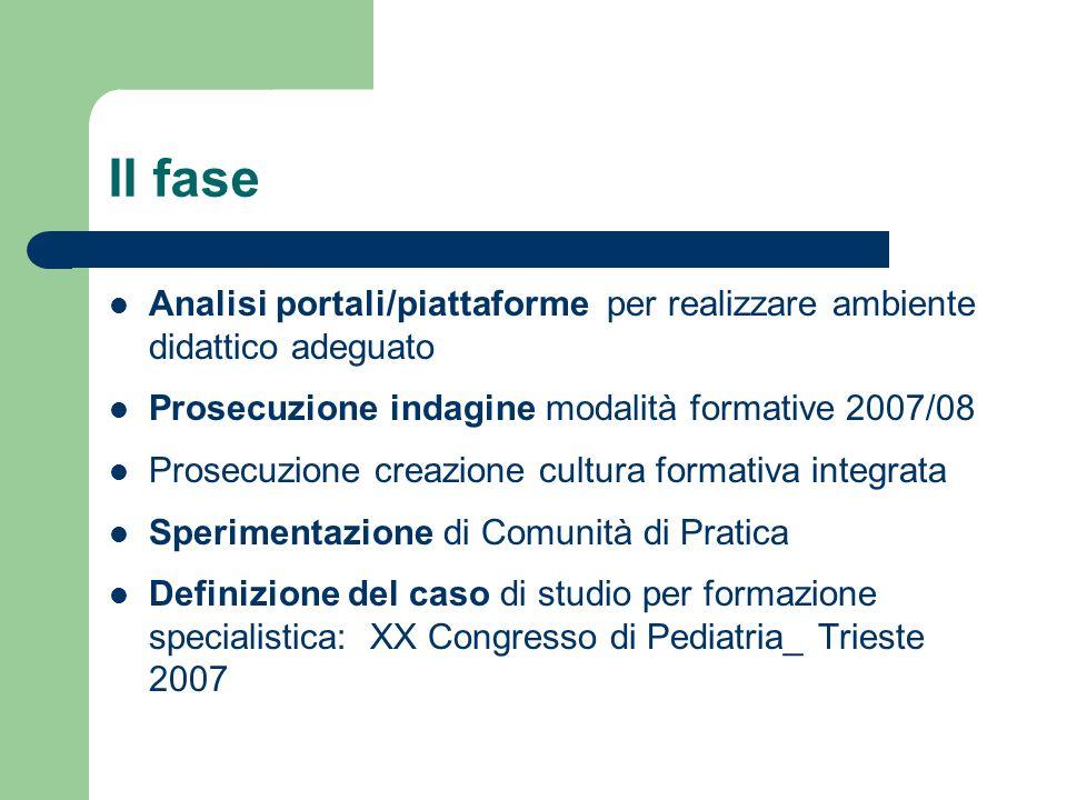II fase Analisi portali/piattaforme per realizzare ambiente didattico adeguato Prosecuzione indagine modalità formative 2007/08 Prosecuzione creazione