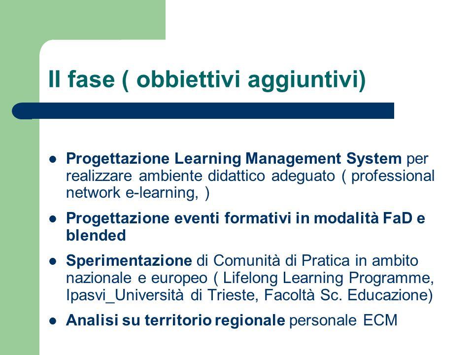 II fase ( obbiettivi aggiuntivi) Progettazione Learning Management System per realizzare ambiente didattico adeguato ( professional network e-learning