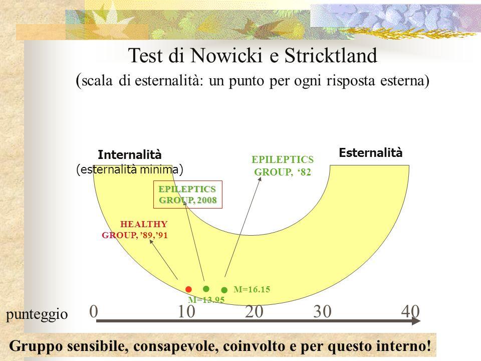 010203040 Test di Nowicki e Stricktland ( scala di esternalità: un punto per ogni risposta esterna) Esternalità Internalità (esternalità minima). M=13