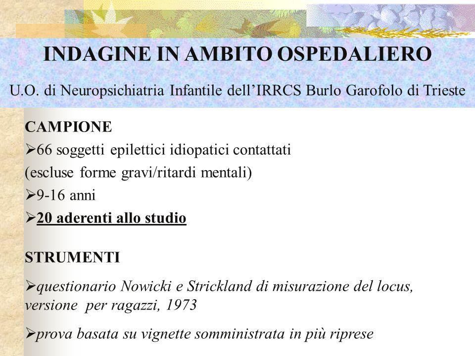 INDAGINE IN AMBITO OSPEDALIERO U.O. di Neuropsichiatria Infantile dellIRRCS Burlo Garofolo di Trieste CAMPIONE 66 soggetti epilettici idiopatici conta