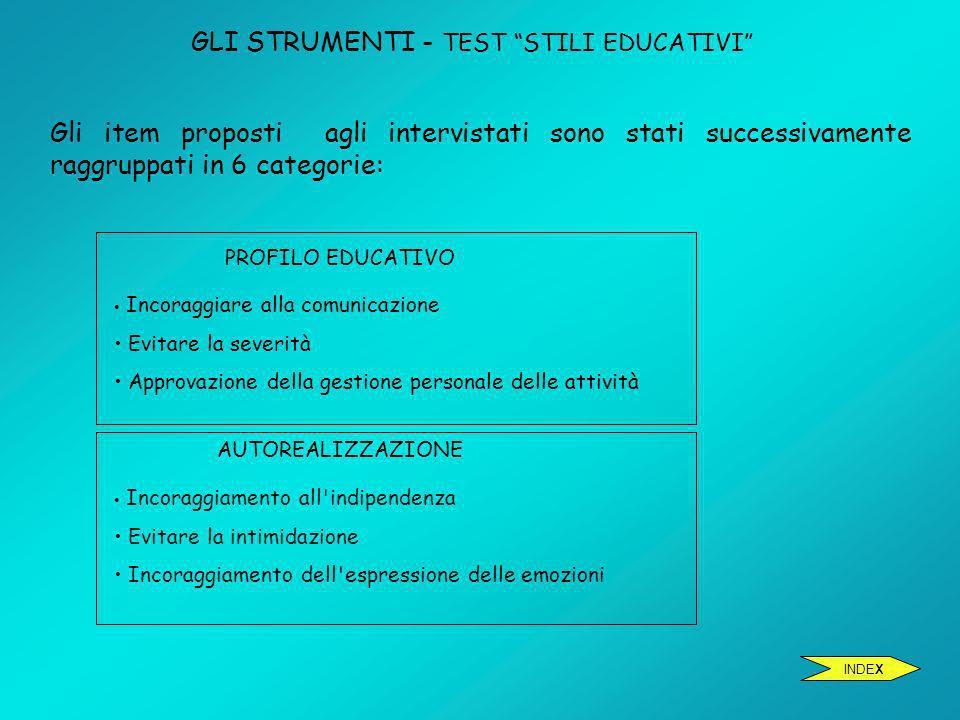 Incoraggiamento all'indipendenza Evitare la intimidazione Incoraggiamento dell'espressione delle emozioni GLI STRUMENTI - TEST STILI EDUCATIVI INDEX P
