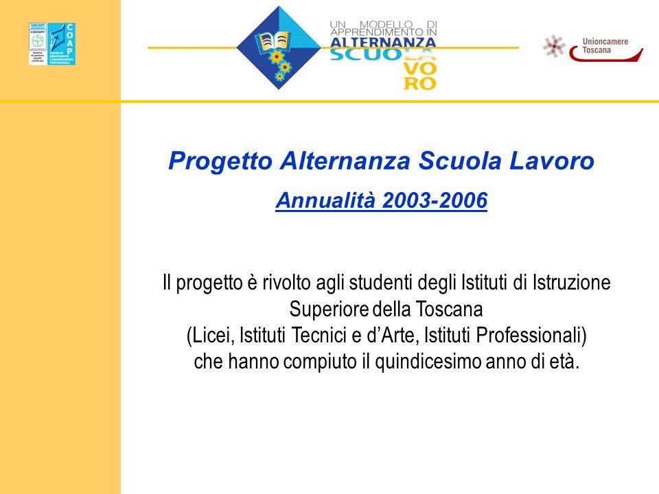 Progetto Alternanza Scuola Lavoro Annualità 2003-2006 Il progetto è rivolto agli studenti degli Istituti di Istruzione Superiore della Toscana (Licei, Istituti Tecnici e dArte, Istituti Professionali) che hanno compiuto il quindicesimo anno di età.