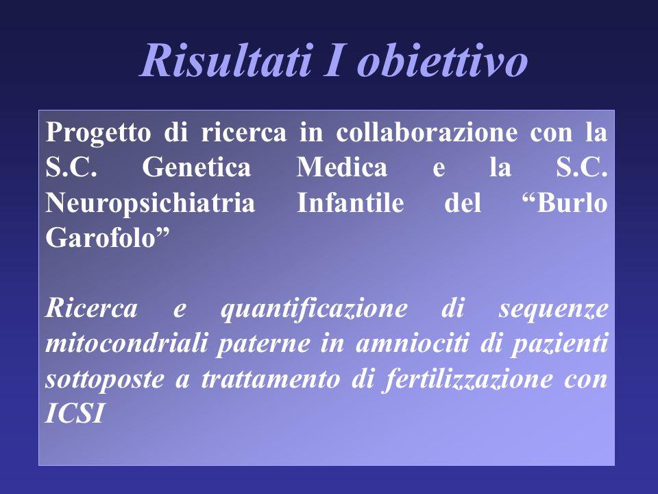 Progetto di ricerca in collaborazione con la S.C. Genetica Medica e la S.C. Neuropsichiatria Infantile del Burlo Garofolo Ricerca e quantificazione di