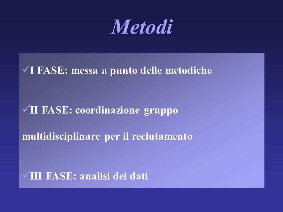 Metodi I FASE: messa a punto delle metodiche II FASE: coordinazione gruppo multidisciplinare per il reclutamento III FASE: analisi dei dati