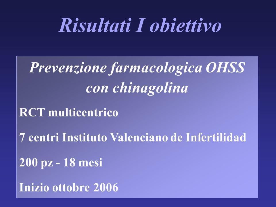 Risultati I obiettivo Prevenzione farmacologica OHSS con chinagolina RCT multicentrico 7 centri Instituto Valenciano de Infertilidad 200 pz - 18 mesi