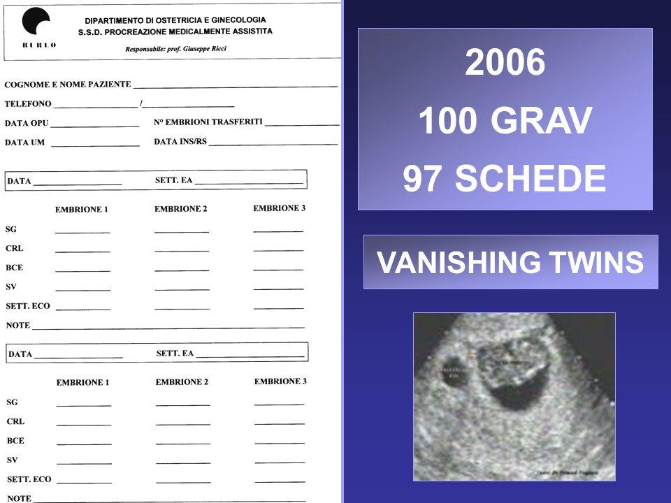 2006 100 GRAV 97 SCHEDE VANISHING TWINS