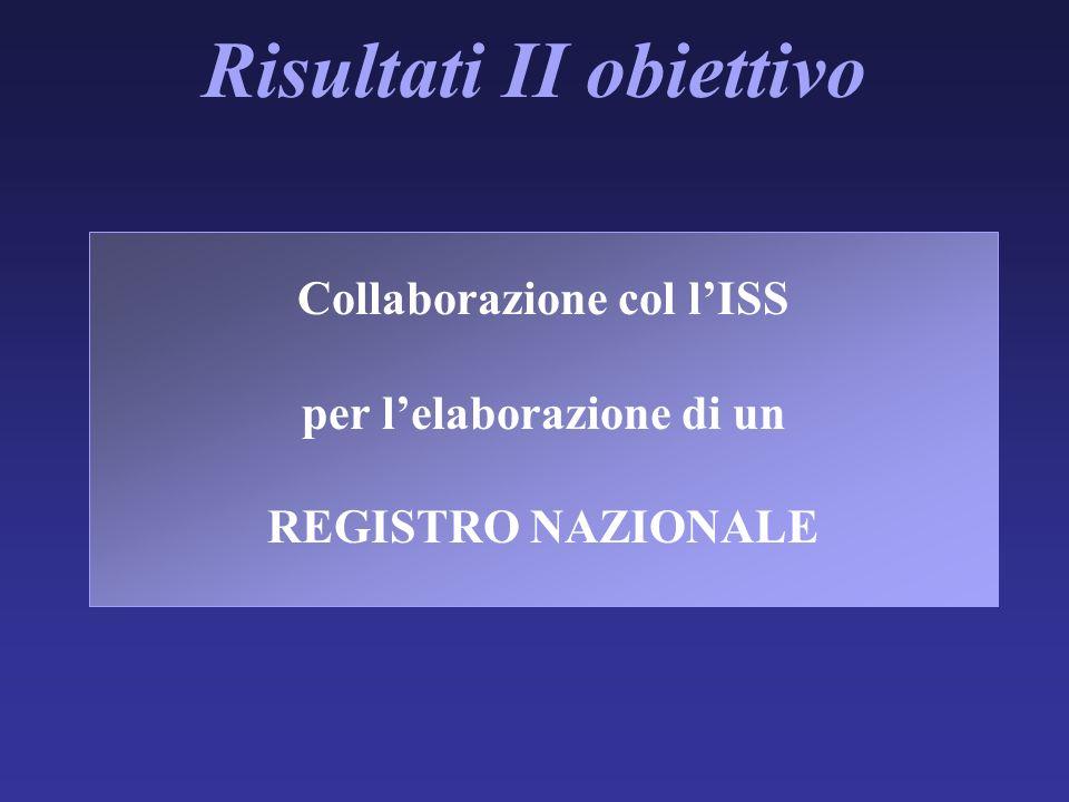 Risultati II obiettivo Collaborazione col lISS per lelaborazione di un REGISTRO NAZIONALE