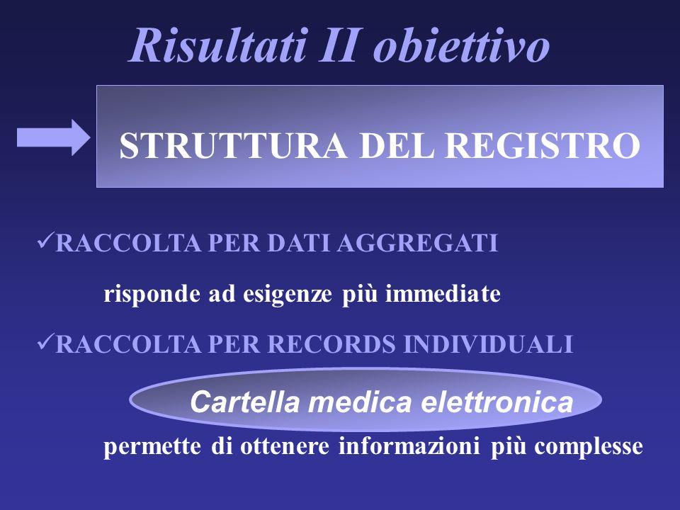 STRUTTURA DEL REGISTRO RACCOLTA PER DATI AGGREGATI risponde ad esigenze più immediate RACCOLTA PER RECORDS INDIVIDUALI permette di ottenere informazio