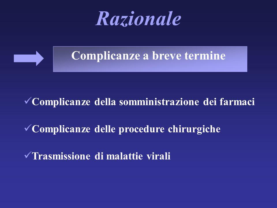 Razionale Complicanze a breve termine Complicanze della somministrazione dei farmaci Complicanze delle procedure chirurgiche Trasmissione di malattie