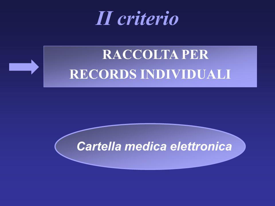 RACCOLTA PER RECORDS INDIVIDUALI II criterio Cartella medica elettronica