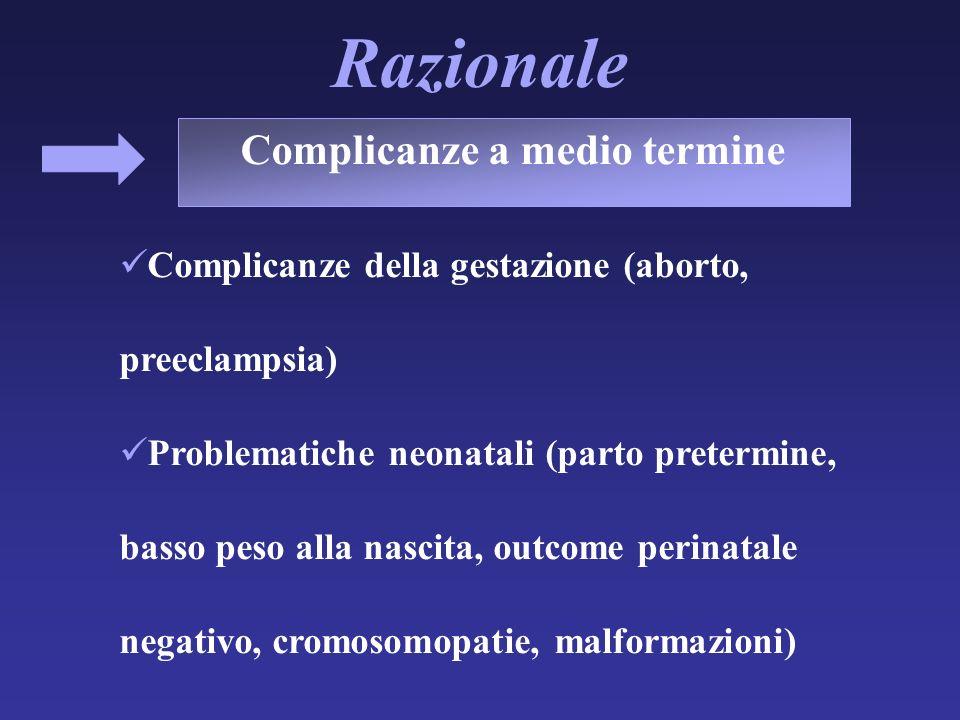 Razionale Complicanze a medio termine Complicanze della gestazione (aborto, preeclampsia) Problematiche neonatali (parto pretermine, basso peso alla n