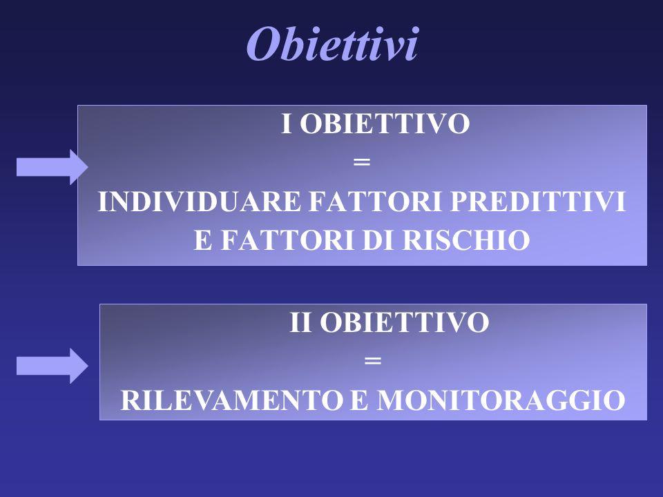Obiettivi I OBIETTIVO = INDIVIDUARE FATTORI PREDITTIVI E FATTORI DI RISCHIO II OBIETTIVO = RILEVAMENTO E MONITORAGGIO