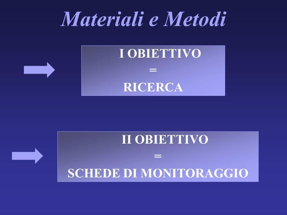 Materiali e Metodi I OBIETTIVO = RICERCA II OBIETTIVO = SCHEDE DI MONITORAGGIO
