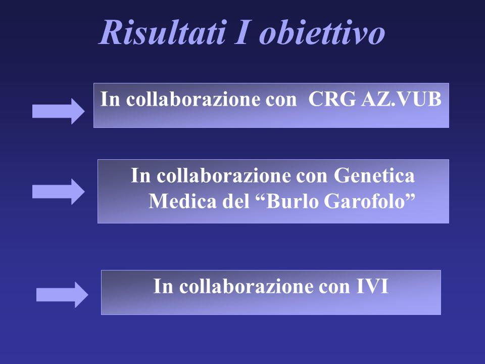 Risultati I obiettivo In collaborazione con CRG AZ.VUB In collaborazione con Genetica Medica del Burlo Garofolo In collaborazione con IVI
