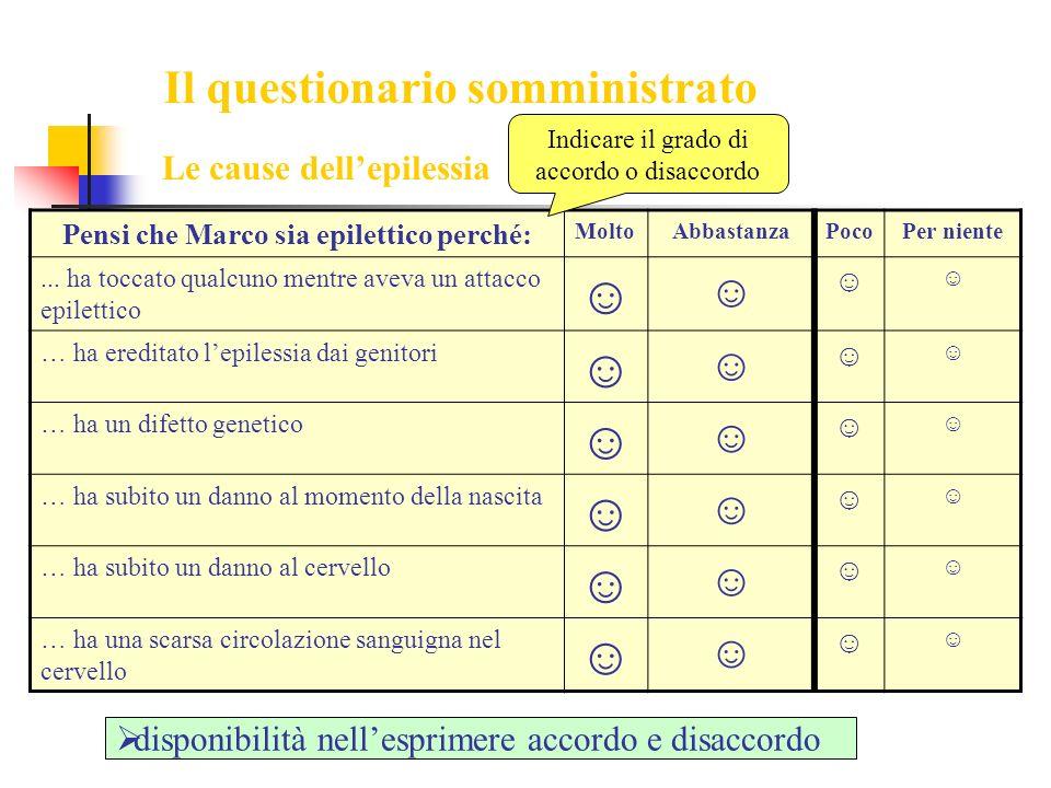 Il questionario somministrato Pensi che Marco sia epilettico perché: MoltoAbbastanzaPocoPer niente...
