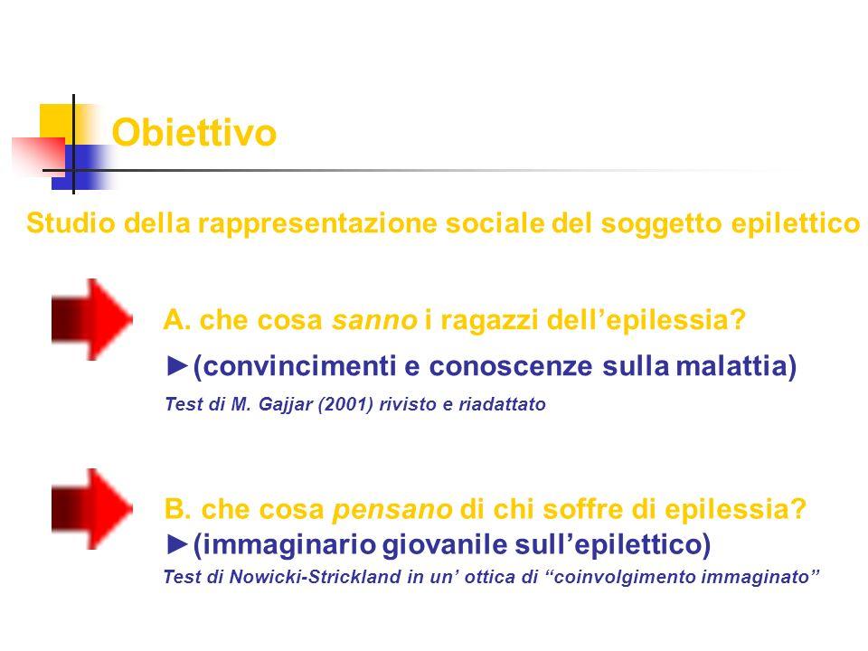 Obiettivo Studio della rappresentazione sociale del soggetto epilettico A. che cosa sanno i ragazzi dellepilessia? (convincimenti e conoscenze sulla m
