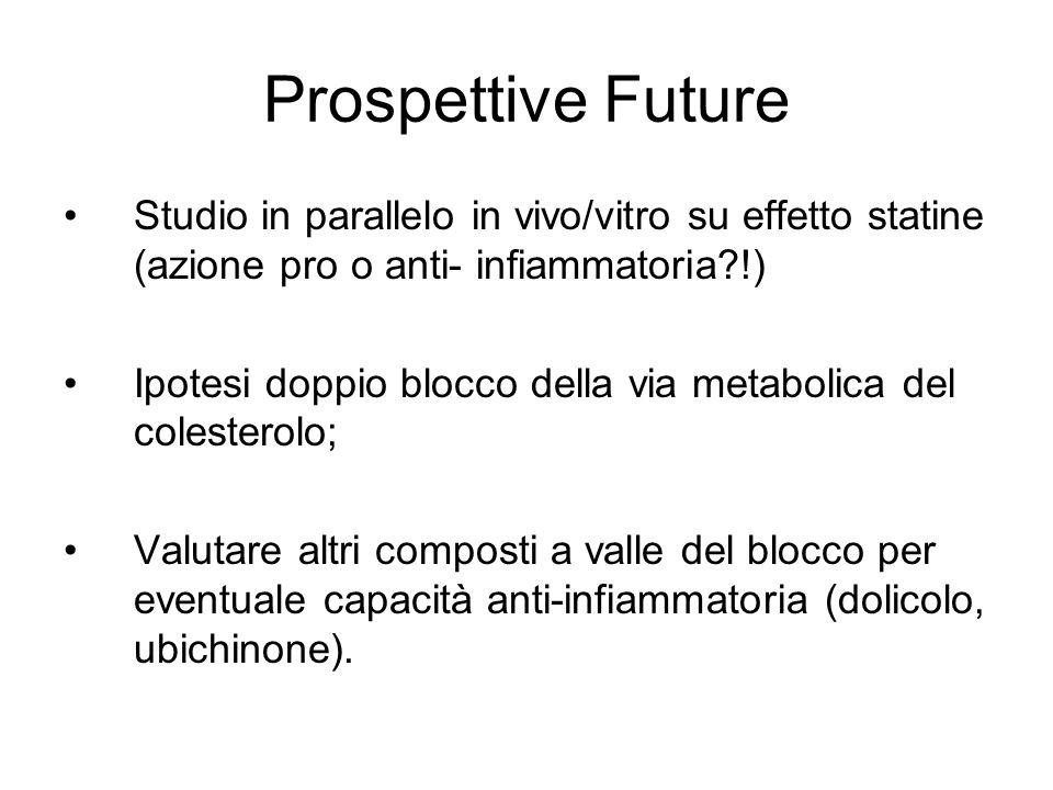 Prospettive Future Studio in parallelo in vivo/vitro su effetto statine (azione pro o anti- infiammatoria?!) Ipotesi doppio blocco della via metabolic