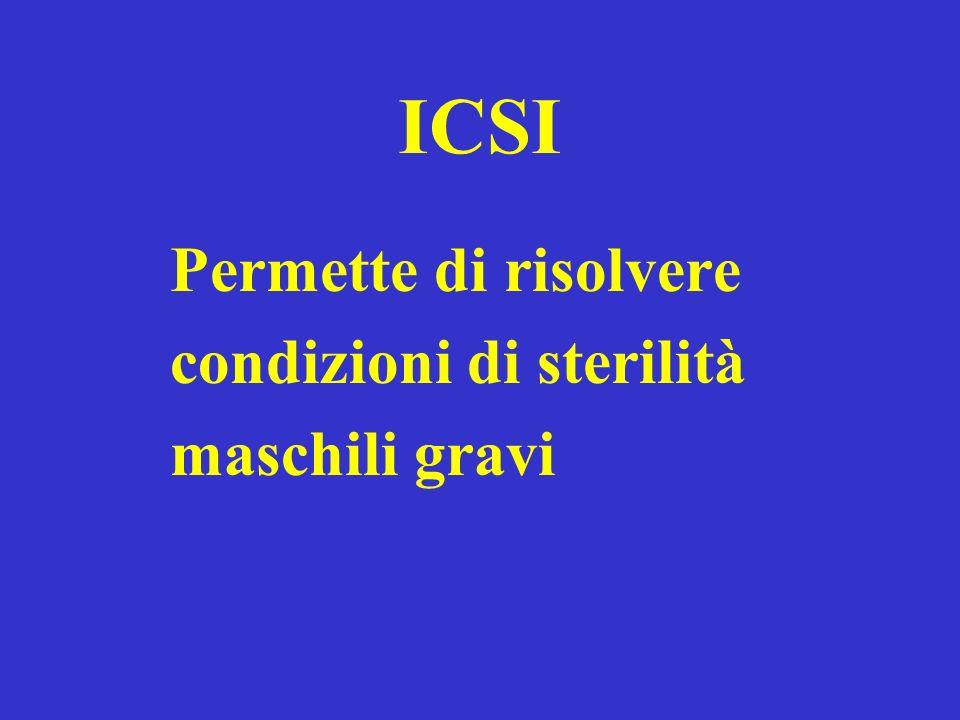 ICSI Permette di risolvere condizioni di sterilità maschili gravi