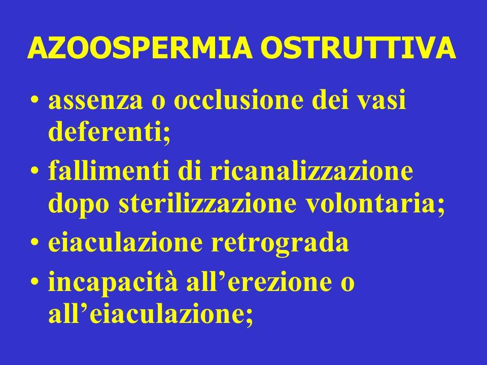 AZOOSPERMIA OSTRUTTIVA assenza o occlusione dei vasi deferenti; fallimenti di ricanalizzazione dopo sterilizzazione volontaria; eiaculazione retrograd