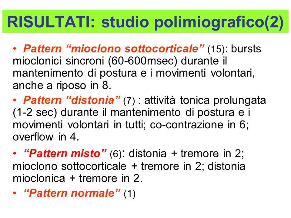 RISULTATI: studio polimiografico(2) Pattern mioclono sottocorticale (15) : bursts mioclonici sincroni (60-600msec) durante il mantenimento di postura