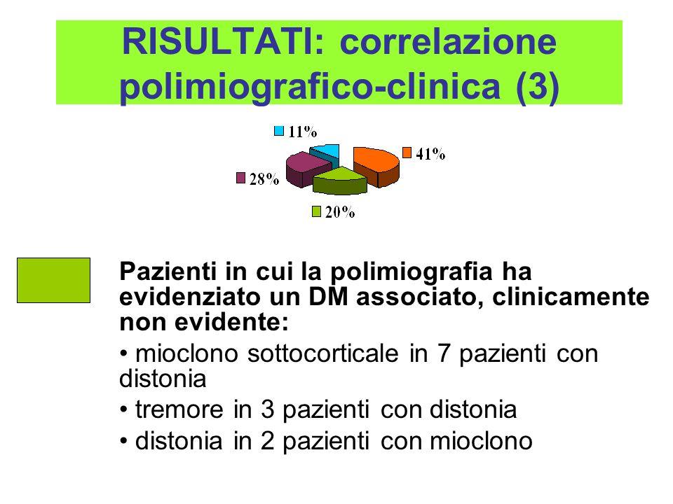 RISULTATI: correlazione polimiografico-clinica (3) Pazienti in cui la polimiografia ha evidenziato un DM associato, clinicamente non evidente: mioclon