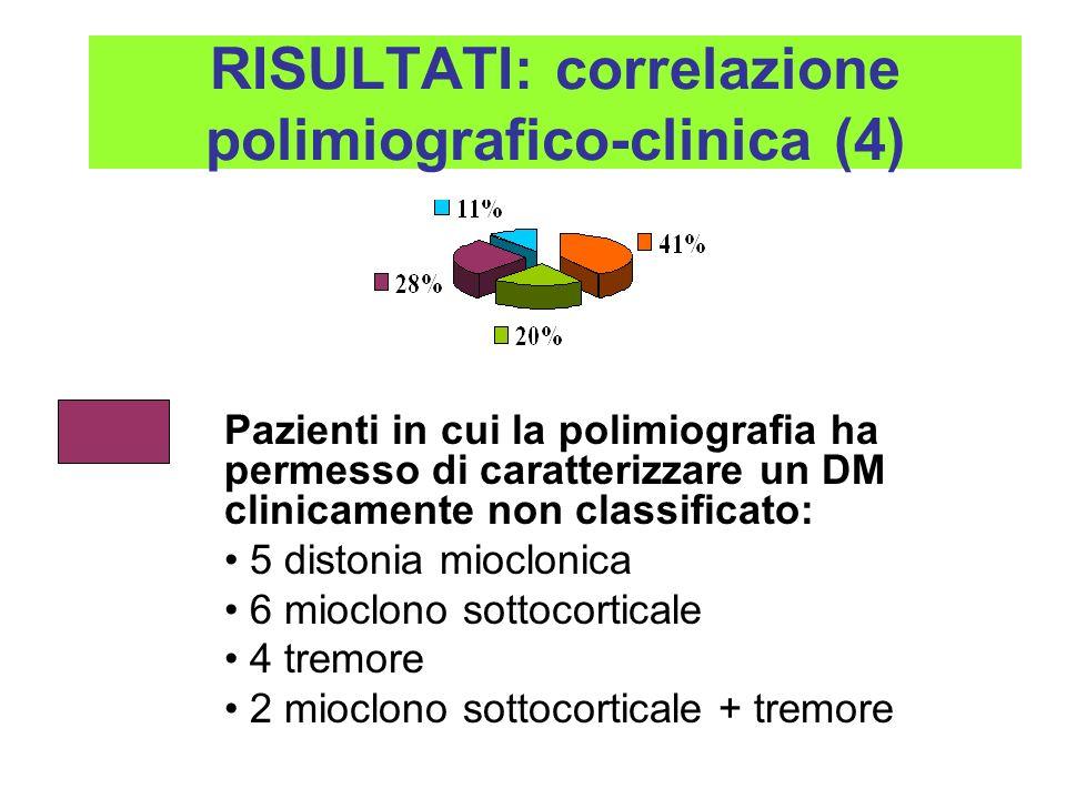 Pazienti in cui la polimiografia ha permesso di caratterizzare un DM clinicamente non classificato: 5 distonia mioclonica 6 mioclono sottocorticale 4