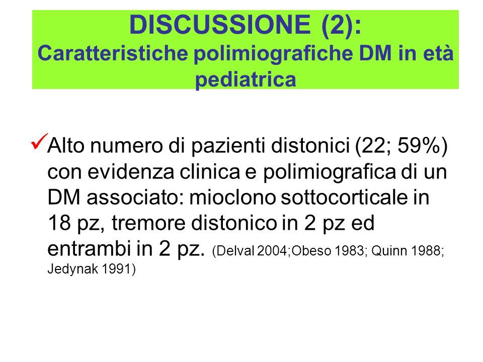 DISCUSSIONE (2): Caratteristiche polimiografiche DM in età pediatrica Alto numero di pazienti distonici (22; 59%) con evidenza clinica e polimiografic