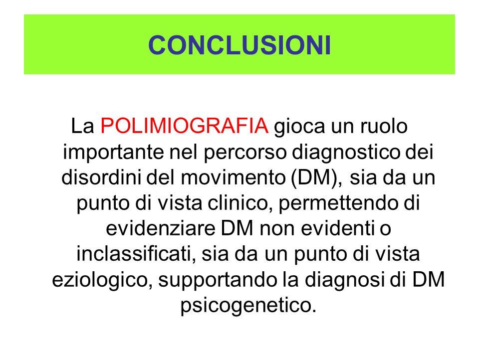 CONCLUSIONI La POLIMIOGRAFIA gioca un ruolo importante nel percorso diagnostico dei disordini del movimento (DM), sia da un punto di vista clinico, pe