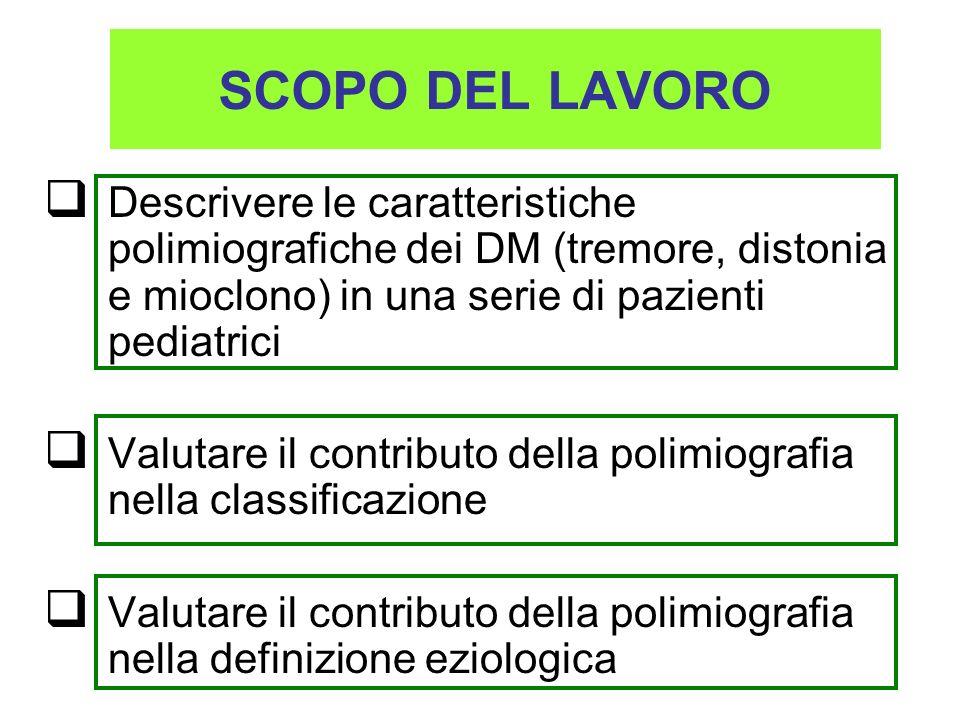 SCOPO DEL LAVORO Descrivere le caratteristiche polimiografiche dei DM (tremore, distonia e mioclono) in una serie di pazienti pediatrici Valutare il c