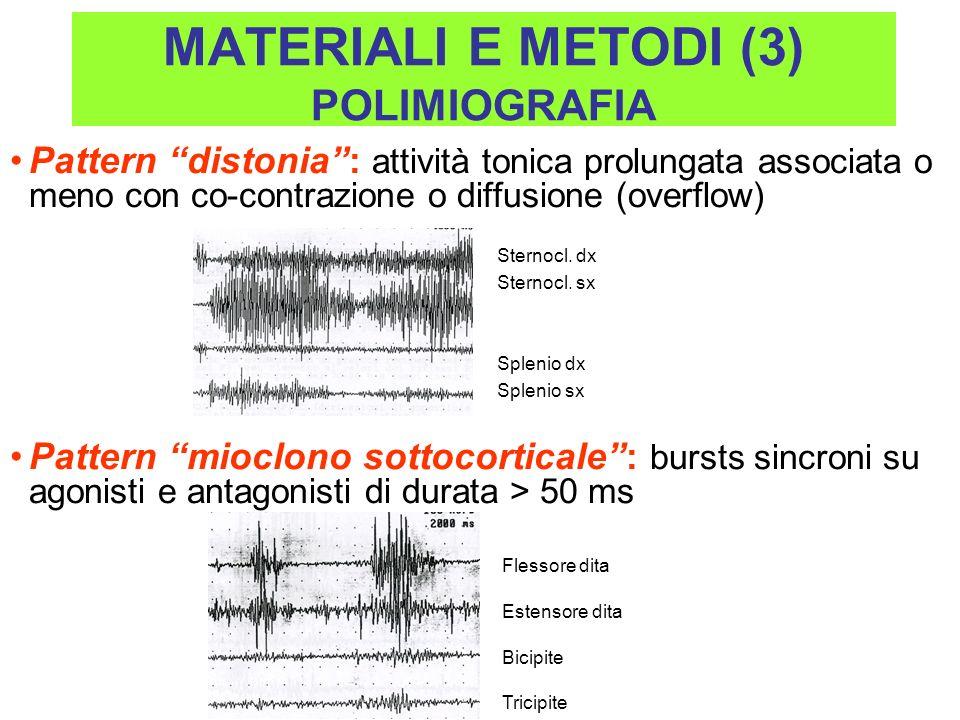 MATERIALI E METODI (4) POLIMIOGRAFIA Pattern distonia mioclonica: pattern distonia con sovraimposti bursts irregolari, aritmici, sincroni o asincroni di durata > 50 ms Estens.