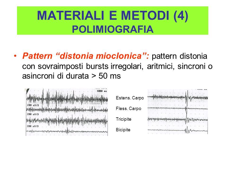 RISULTATI: correlazione polimiografico-eziologica Confronto tra pattern polimiografico e diagnosi eziologica Pattern distonia, distonia mioclonica e mioclono sottocorticale: nessuna differenza tra condizioni primarie, secondarie ed eredodegenerative Pattern tremore: nessuna differenza tra condizioni primarie, secondarie ed eredodegenerative ma caratteristiche polimiografiche suggestive per tremore psicogenetico (riduzione con manovre distraenti,ampiezza e frequenza variabili)