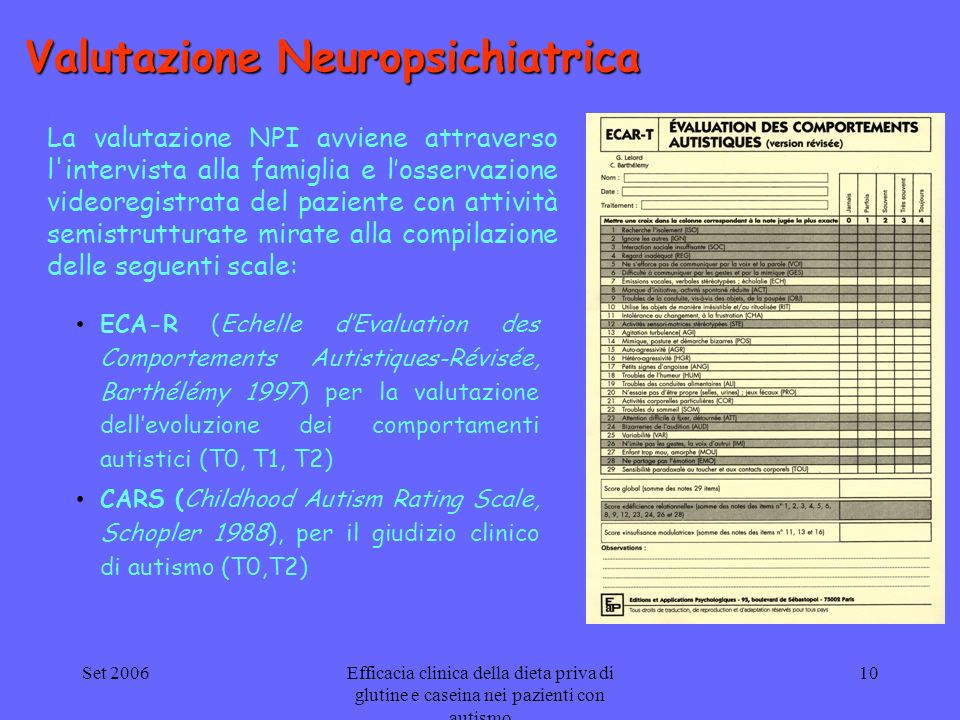 Set 2006Efficacia clinica della dieta priva di glutine e caseina nei pazienti con autismo 10 Valutazione Neuropsichiatrica La valutazione NPI avviene