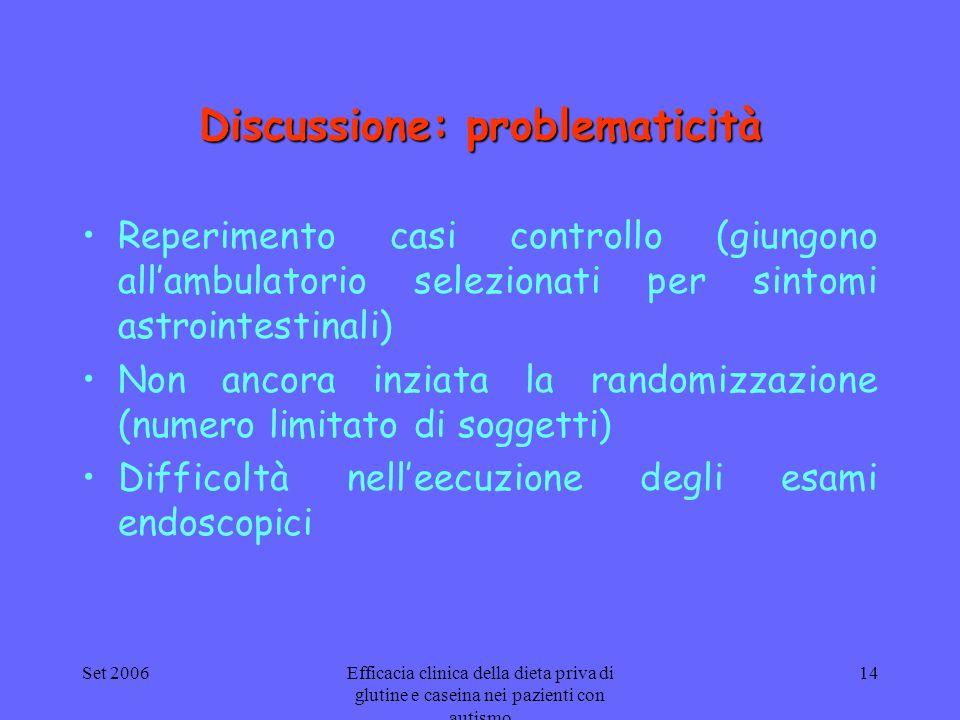 Set 2006Efficacia clinica della dieta priva di glutine e caseina nei pazienti con autismo 14 Discussione: problematicità Reperimento casi controllo (g