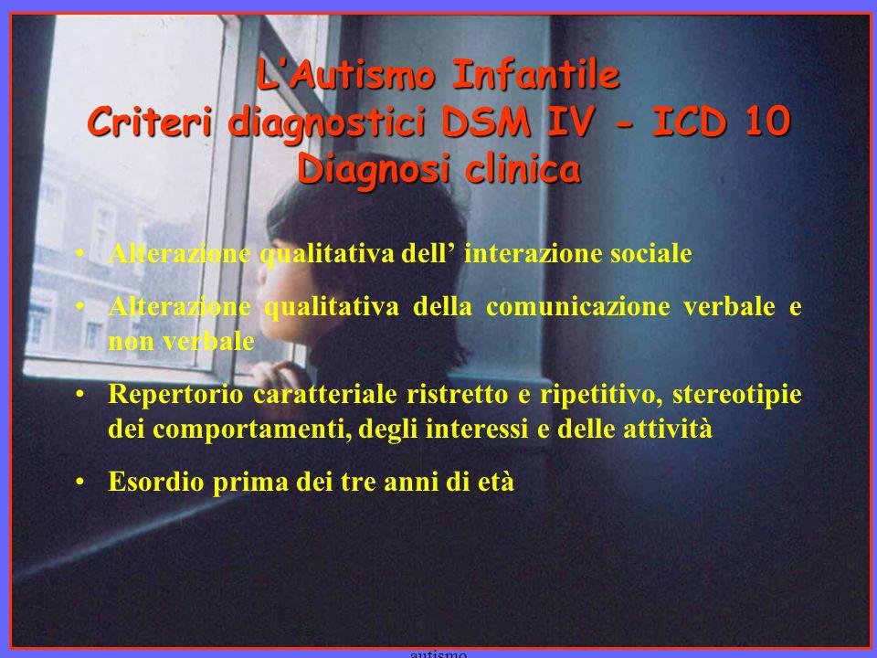 Set 2006Efficacia clinica della dieta priva di glutine e caseina nei pazienti con autismo 2 LAutismo Infantile Criteri diagnostici DSM IV - ICD 10 Dia
