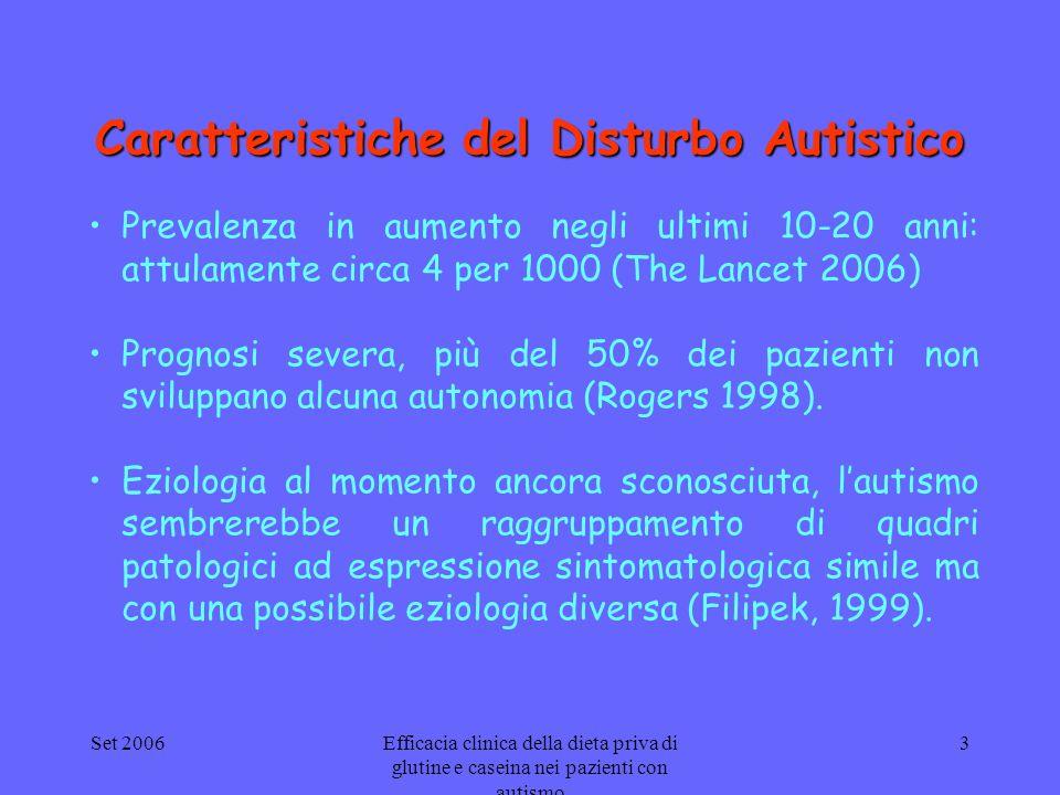 Set 2006Efficacia clinica della dieta priva di glutine e caseina nei pazienti con autismo 3 Caratteristiche del Disturbo Autistico Prevalenza in aumen