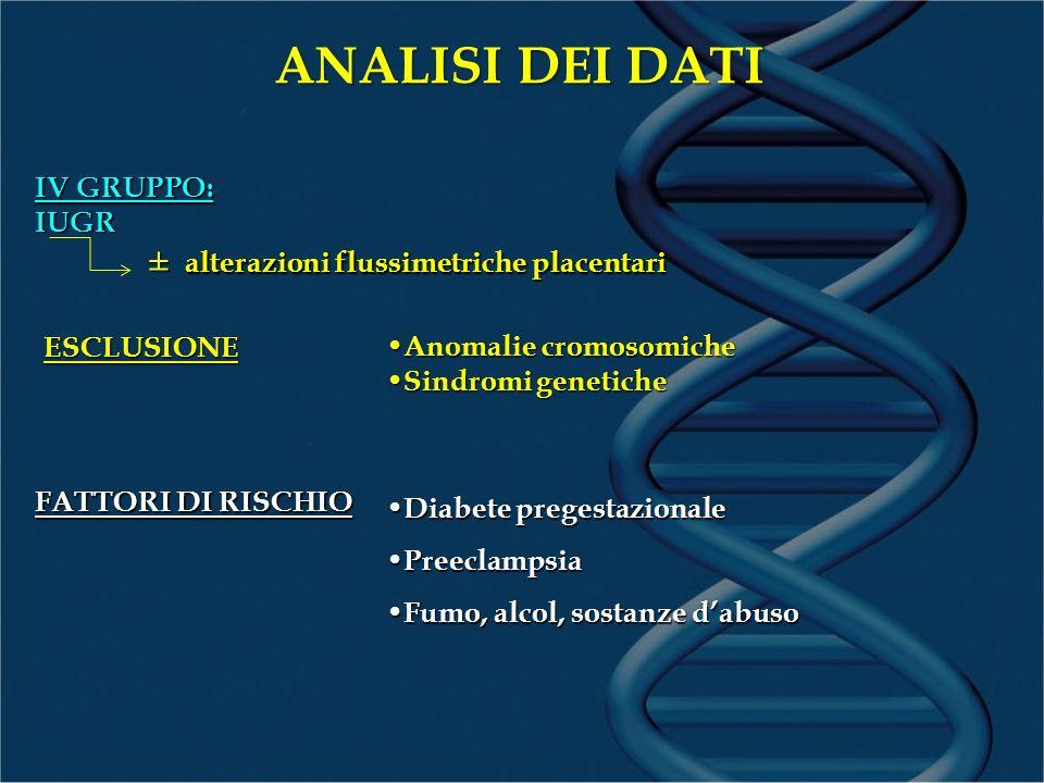 ANALISI DEI DATI IV GRUPPO: IUGR FATTORI DI RISCHIO Anomalie cromosomiche Anomalie cromosomiche Sindromi genetiche Sindromi genetiche Diabete pregestazionale Diabete pregestazionale Preeclampsia Preeclampsia Fumo, alcol, sostanze dabuso Fumo, alcol, sostanze dabuso ESCLUSIONE ± alterazioni flussimetriche placentari