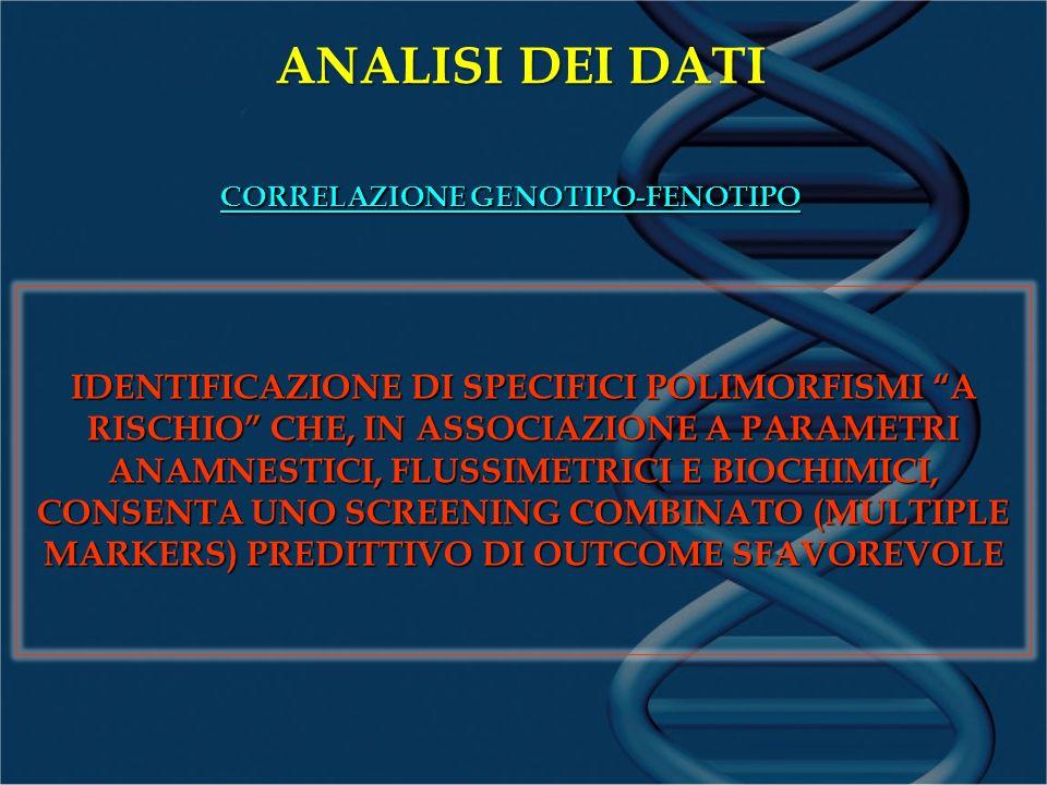 ANALISI DEI DATI CORRELAZIONE GENOTIPO-FENOTIPO IDENTIFICAZIONE DI SPECIFICI POLIMORFISMI A RISCHIO CHE, IN ASSOCIAZIONE A PARAMETRI ANAMNESTICI, FLUSSIMETRICI E BIOCHIMICI, CONSENTA UNO SCREENING COMBINATO (MULTIPLE MARKERS) PREDITTIVO DI OUTCOME SFAVOREVOLE