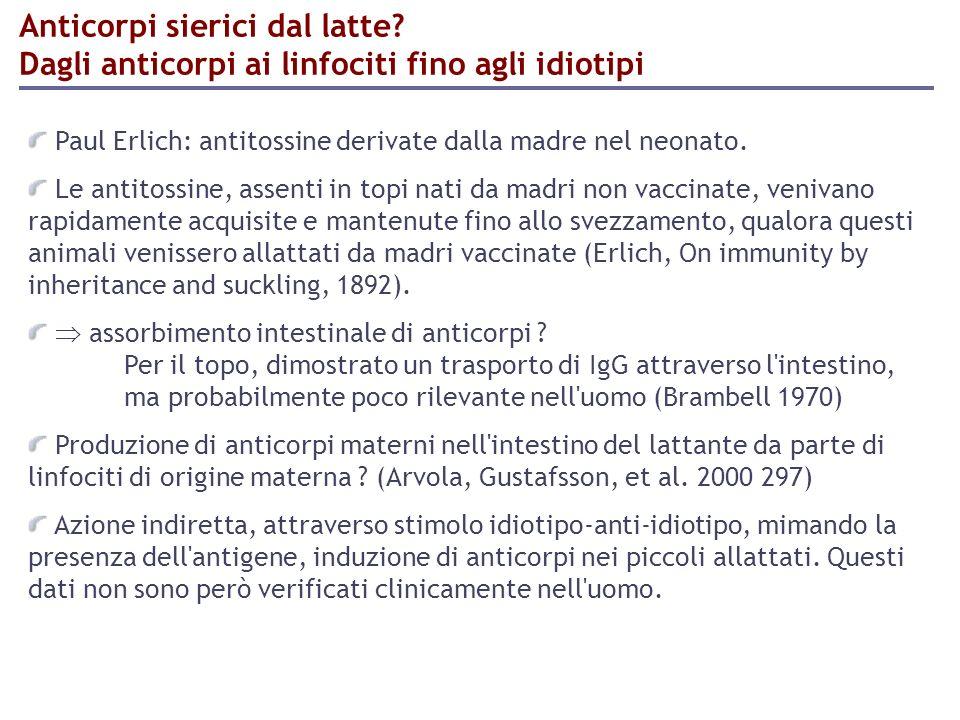 Paul Erlich: antitossine derivate dalla madre nel neonato.