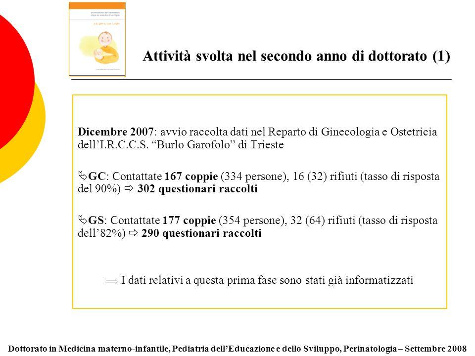 Dicembre 2007: avvio raccolta dati nel Reparto di Ginecologia e Ostetricia dellI.R.C.C.S. Burlo Garofolo di Trieste GC: Contattate 167 coppie (334 per