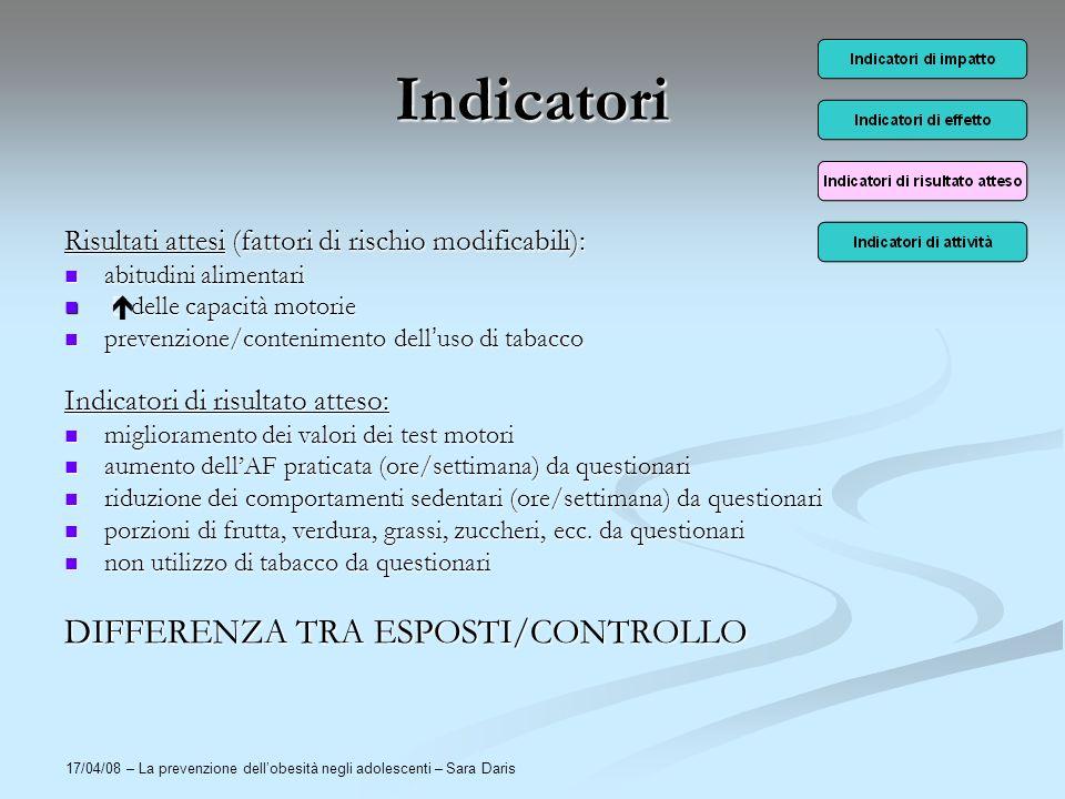 17/04/08 – La prevenzione dellobesità negli adolescenti – Sara Daris Indicatori Risultati attesi (fattori di rischio modificabili): abitudini alimenta