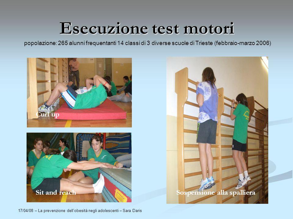 17/04/08 – La prevenzione dellobesità negli adolescenti – Sara Daris Esecuzione test motori Curl up Sit and reachSospensione alla spalliera popolazion