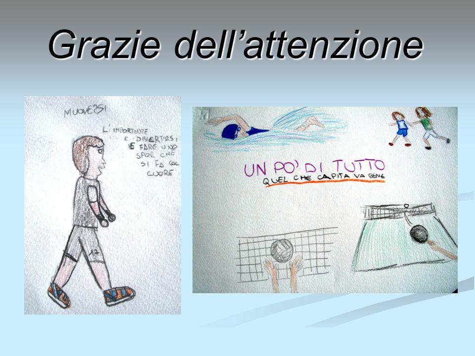 17/04/08 – La prevenzione dellobesità negli adolescenti – Sara Daris Grazie dellattenzione